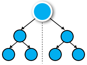 Monavie Binary